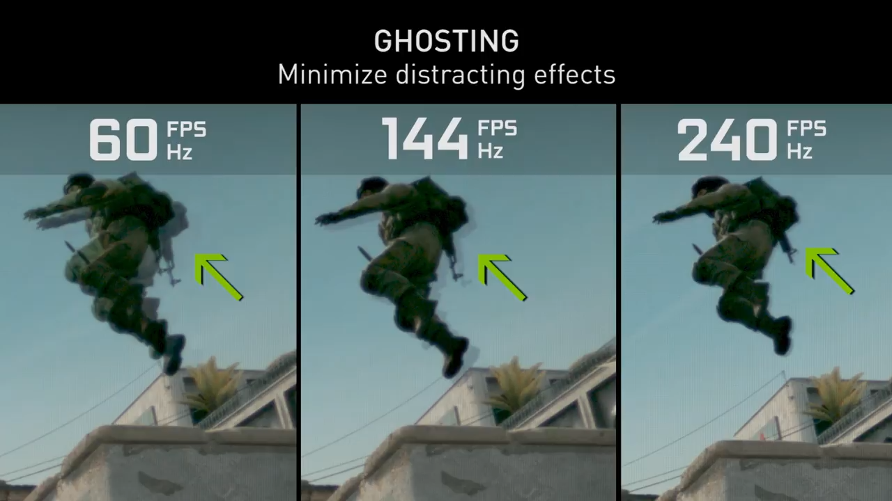 ghosting visualized