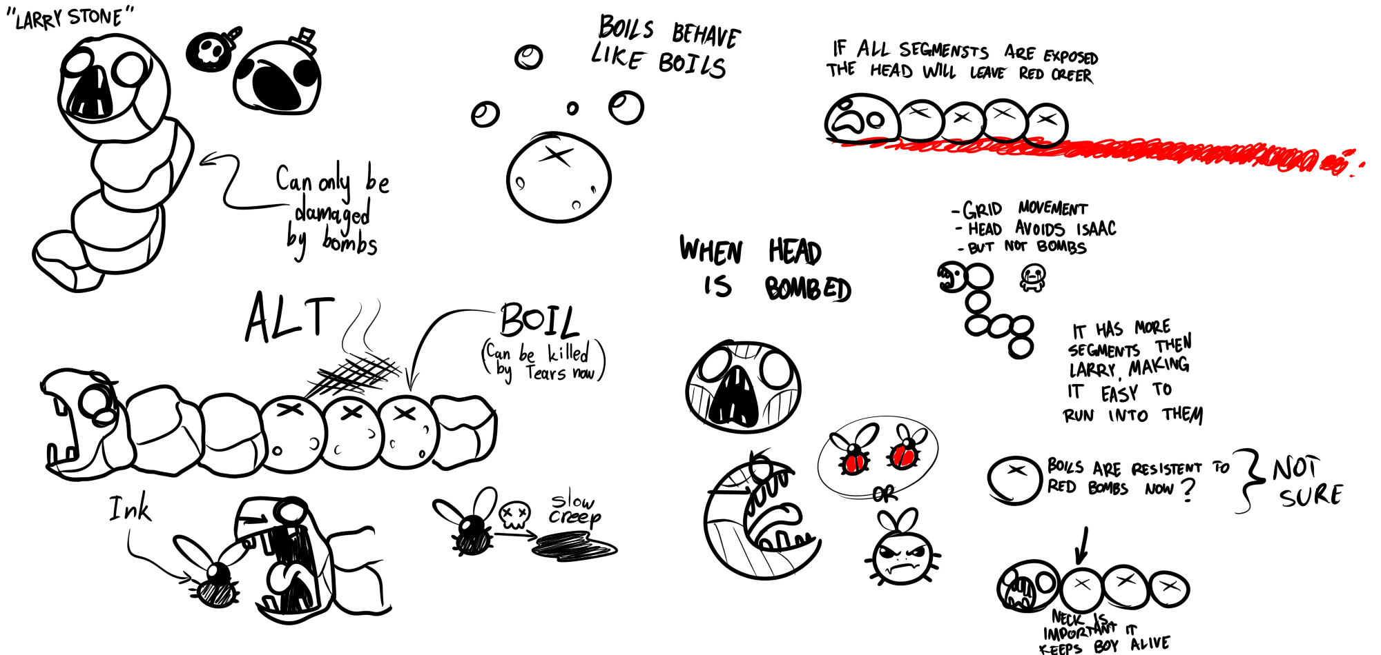 The Binding of Isaac: Repentance Concept Art
