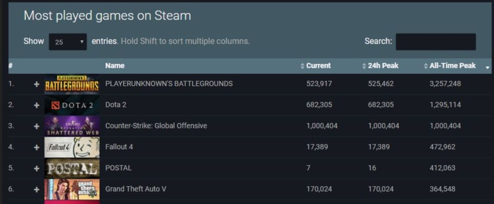Steam player count