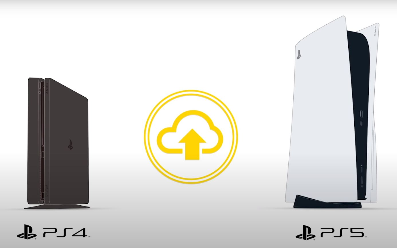 PS4/PS5 Data Transfer PlayStation Plus